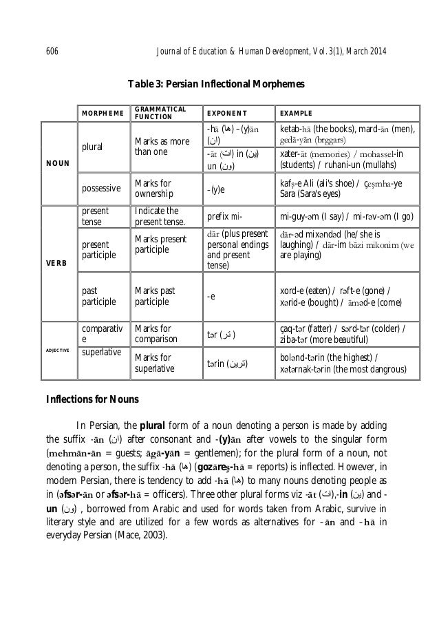 examples of contrastive linguistics Since contrastive analysis can be carried out in different linguistic frameworks, there are the structural, transformational, stratificational, or systemic contrastive studies a third taxonomy is the one provided by di pietro (1971.