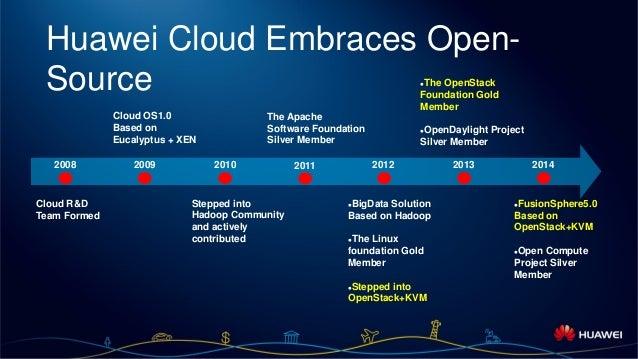 OpenStack Day in Korea 2015] Track 3-2 - Huawei Cloud