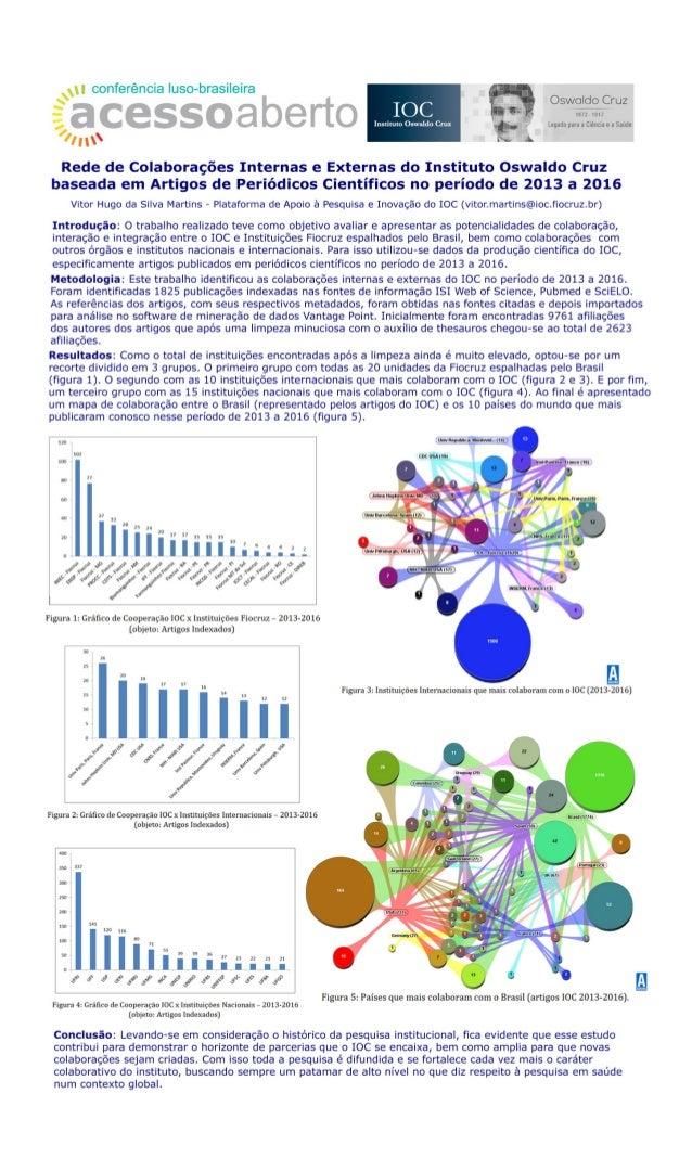 Rede de colaborações internas e externas do Instituto Oswaldo Cruz baseada em artigos de periódicos científicos no período...