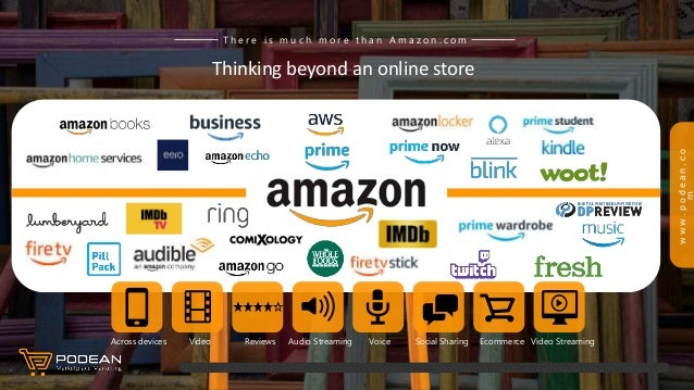 www.podean.co m Across devices Video Reviews Audio Streaming Voice Social Sharing Ecommerce Video Streaming Thinking beyon...