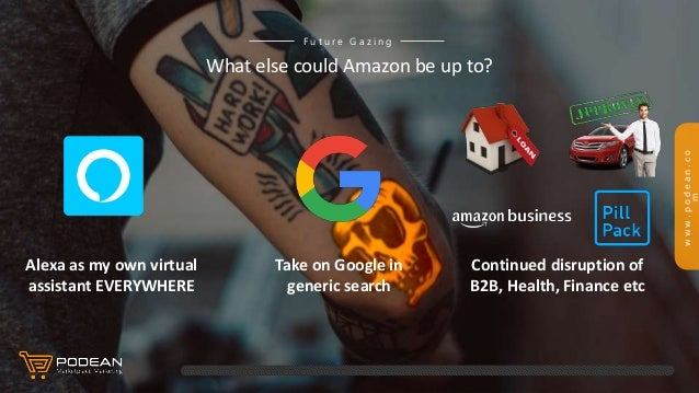 www.podean.co m 1. The only failing strategy is to NOT have a strategy 2. Think of Amazon beyond the online store, but as ...