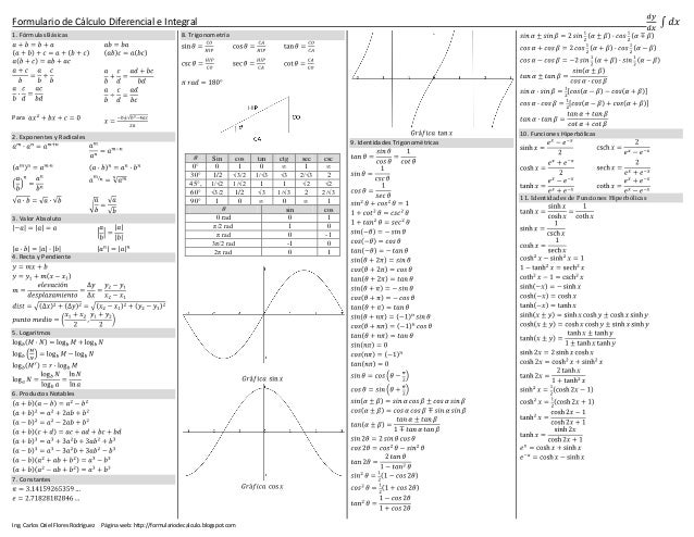 limitations of web 1.0 pdf