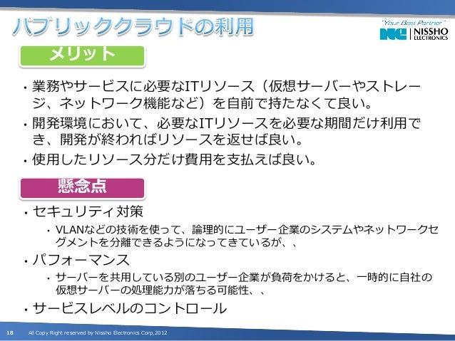 事例19   All Copy Right reserved by Nissho Electronics Corp,2012