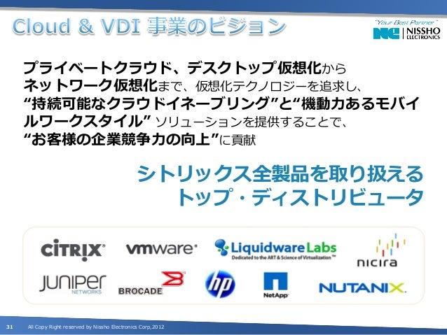  デスクトップ仮想化                                                                 –   デスクトップ仮想化                                 ...