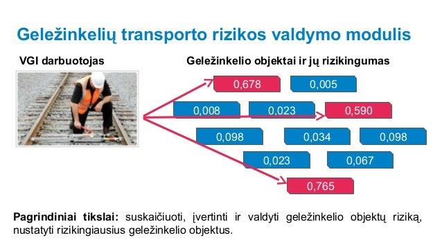 © Tieto Corporation Public Geležinkelio objektai ir jų rizikingumasVGI darbuotojas Geležinkelių transporto rizikos valdymo...