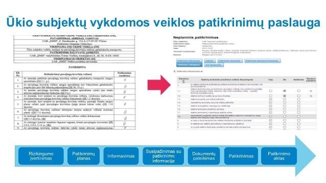 © Tieto Corporation Public Ūkio subjektų vykdomos veiklos patikrinimų paslauga