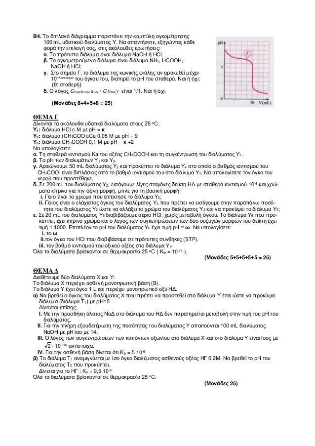 B4. Το διπλανό διάγραμμα παριστάνει την καμπύλη ογκομέτρησης 100 mL υδατικού διαλύματος Υ. Να απαντήσετε, εξηγώντας κάθε φ...