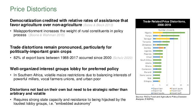 Democratization credited with relative rates of assistance that favor agriculture over non-agriculture (Bates & Block 2013...