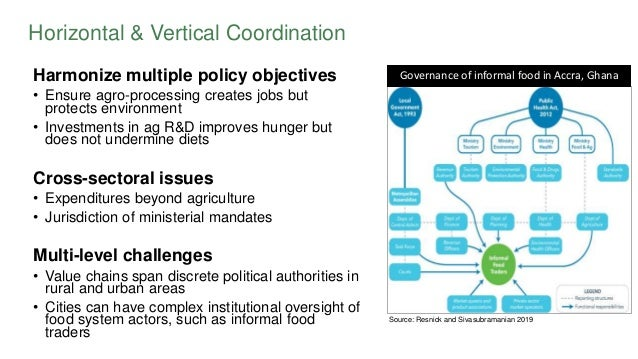 Horizontal & Vertical Coordination Harmonize multiple policy objectives • Ensure agro-processing creates jobs but protects...
