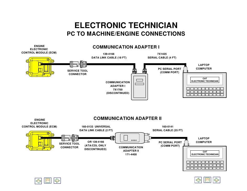 Surprising Cat 320B Wiring Diagram Basic Electronics Wiring Diagram Wiring Digital Resources Funapmognl