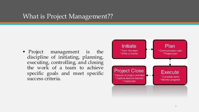 xyz critical path method The critical path method (cpm) is a step-by-step project management technique  for process planning that defines critical and non-critical tasks with the goal of.
