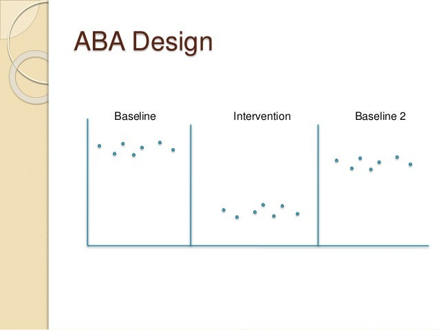 ABA Autism Classroom Case Study 2008 - YouTube