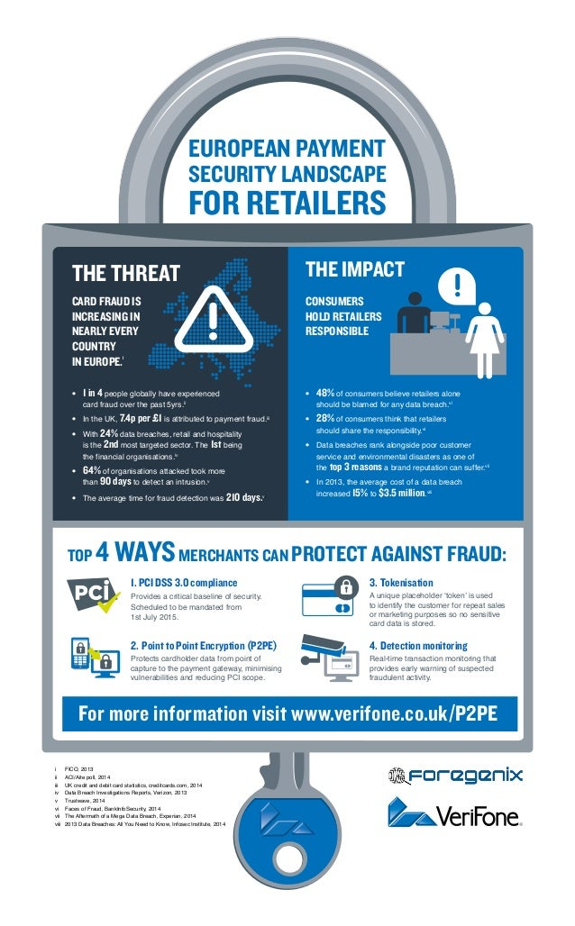 EUROPEAN PAYMENT SECURITY LANDSCAPE FOR RETAILERS THE THREAT THE IMPACT CONSUMERS HOLD RETAILERS RESPONSIBLE TOP 4 WAYSMER...