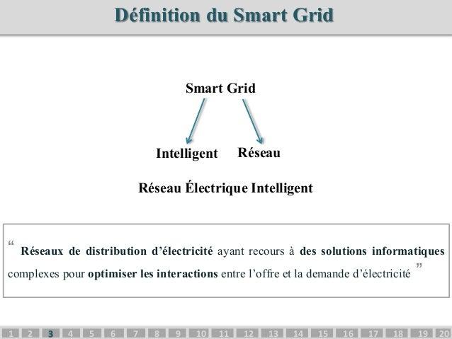 Smart grid final e for Definition architecture reseau
