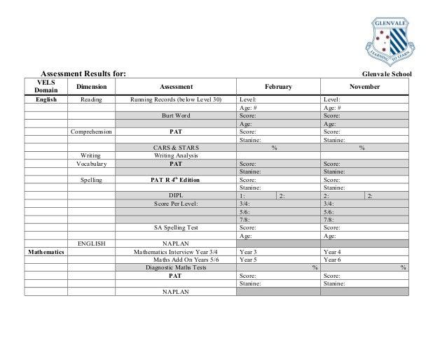 Assessment Results for: Glenvale School VELS Domain Dimension Assessment February November English Reading Running Records...