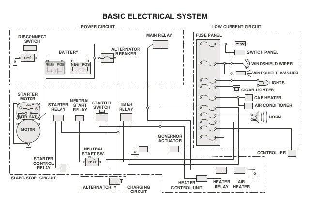 322 electrical system caterpillar (1) starter relay honda cat starter relay wiring diagram #1