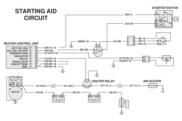322 electrical system caterpillar 1 rh slideshare net Cat 323F Excavator Operating Weight 1995 Cat 320 Wiring-Diagram