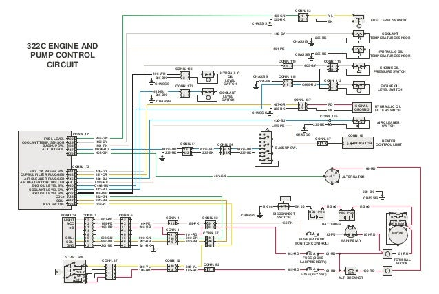 cat 287b wiring diagram go wiring diagram  cat 287b wiring diagram the uptodate wiring diagram used cat 287b cat 287b wiring diagram