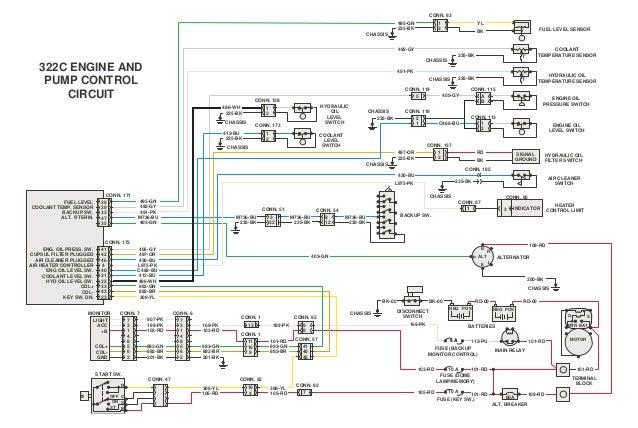 wiring diagram cat 320l wire center u2022 rh drmattress co Cat 320 Excavator Specifications Cat 320L Specifications