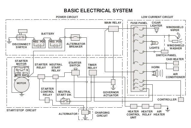 Cat alternator wiring diagram wiring diagrams image free gmaili 322 electrical system caterpillar 1rhslideshare cat alternator wiring diagram at gmaili cheapraybanclubmaster Choice Image