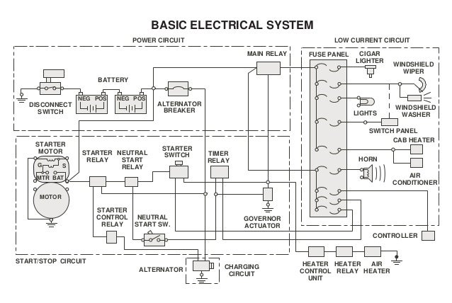 322 electrical system caterpillar 1 2 638?cb=1433116190 322 electrical system caterpillar (1) On Off On Switch Wiring Diagram at bayanpartner.co