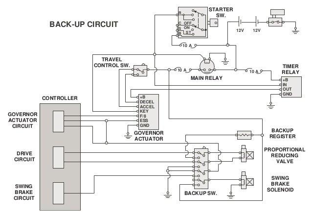 Admirable Cat Telehandler Wiring Diagrams Basic Electronics Wiring Diagram Wiring Digital Resources Biosshebarightsorg