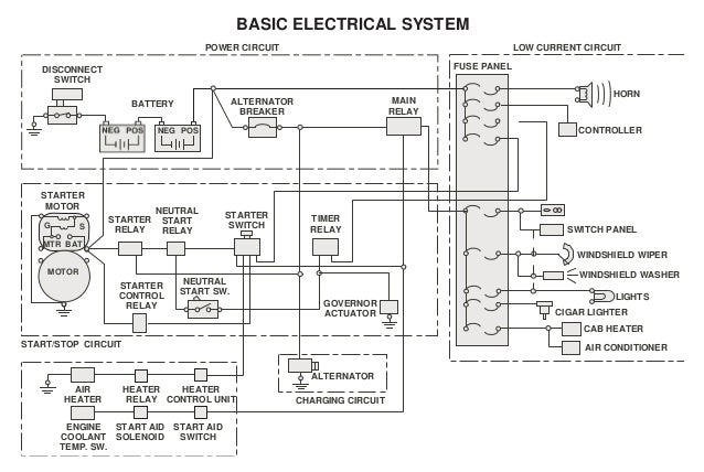 322 electrical system caterpillar 1 3 638?cb=1433116190 322 electrical system caterpillar (1) On Off On Switch Wiring Diagram at bayanpartner.co