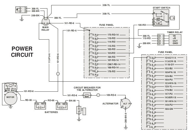 322 electrical system caterpillar 1 4 638?cb\\\=1433116190 fuse box layout for a 938g 2000 lincoln navigator fuse box  at panicattacktreatment.co