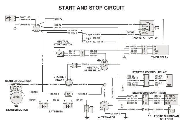 322 electrical system caterpillar (1)SlideShare