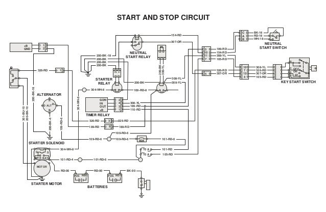322 electrical system caterpillar (1) ignition coil wiring diagram solenoid start and stop circuit g s mtr bat motor; 9