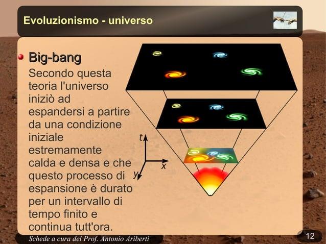 12Schede a cura del Prof. AribertiEvoluzionismo - universoBig-bangBig-bangSecondo questateoria luniversoiniziò adespanders...