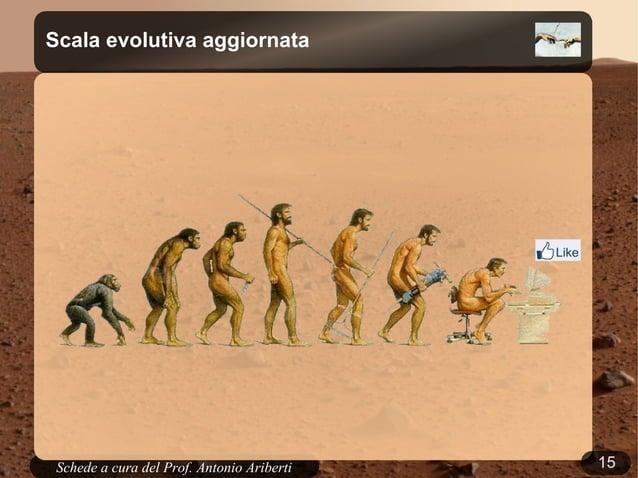 15Schede a cura del Prof. AribertiScala evolutiva aggiornata