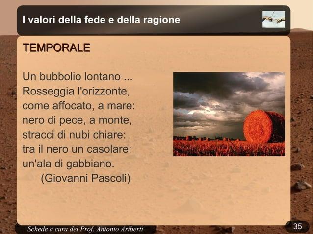 35Schede a cura del Prof. AribertiLa creazione nel Corano«Dio è il Potente, ilmisericordioso che hacreato luomodallargilla...
