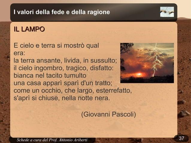 37Schede a cura del Prof. AribertiLa creazione nel CoranoRiflettiamoChe cosa hai notato nei testidel Corano?Hai trovato qu...