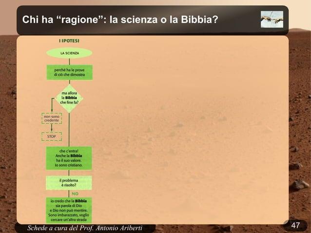 47Schede a cura del Prof. AribertiI valori della fede e della ragioneGalileoGalileoregia di Liliana CavaniLiliana Cavani, ...