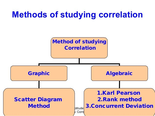 Correlationandcovariance