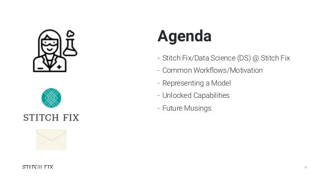 The Function, the Context, and the Data—Enabling ML Ops at Stitch Fix Slide 2