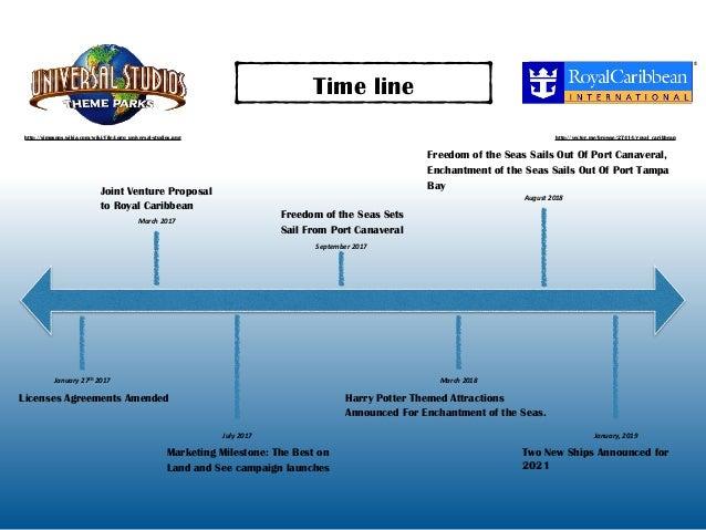 Universal Studios Propsal Presentation