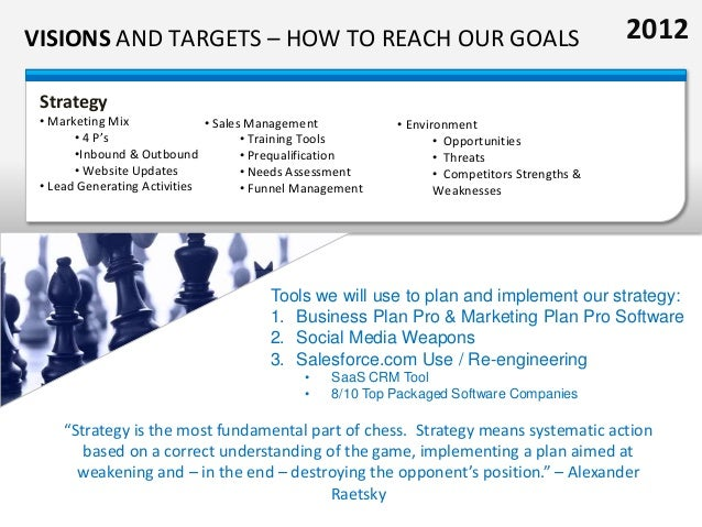 Four Marketing P's for London Olimpics Essay Sample