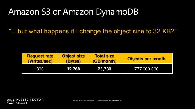 © 2019, Amazon Web Services, Inc. or its affiliates. All rights reserved.P U B L I C S E C T O R S U M M I T Amazon S3 or ...