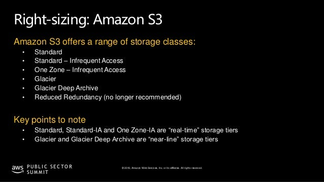 © 2019, Amazon Web Services, Inc. or its affiliates. All rights reserved.P U B L I C S E C T O R S U M M I T Right-sizing:...