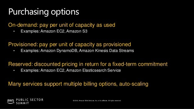 © 2019, Amazon Web Services, Inc. or its affiliates. All rights reserved.P U B L I C S E C T O R S U M M I T Purchasing op...