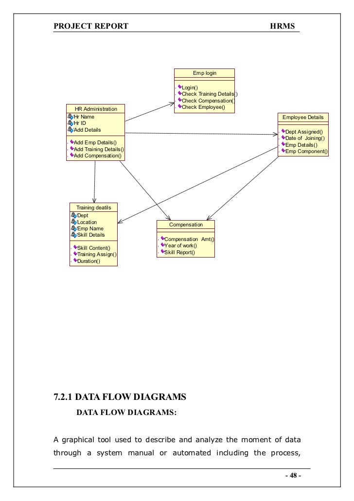 3263270 human resource management systems hrms detailsclass diagram 47 48 ccuart Gallery