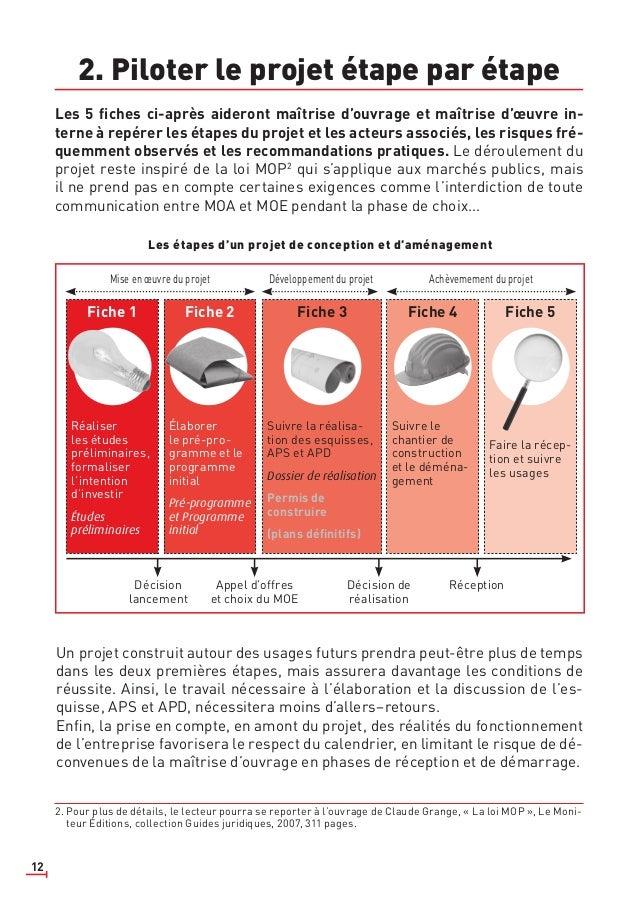 12 2. Pour plus de détails, le lecteur pourra se reporter à l'ouvrage de Claude Grange, « La loi MOP », Le Moni- teur Édit...