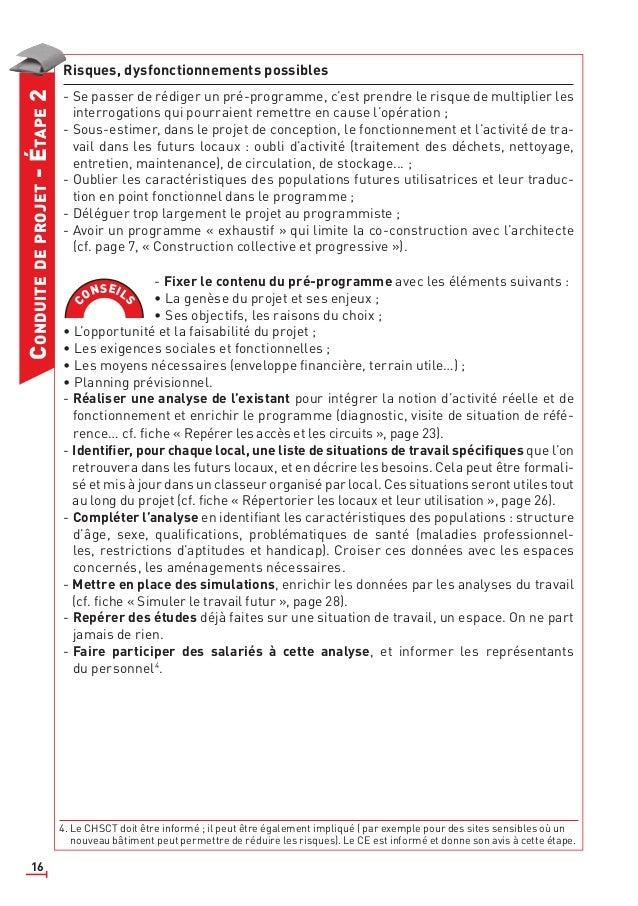 16 CONDUITEDEPROJET-ÉTAPE2 Risques, dysfonctionnements possibles - Se passer de rédiger un pré-programme, c'est prendre le...
