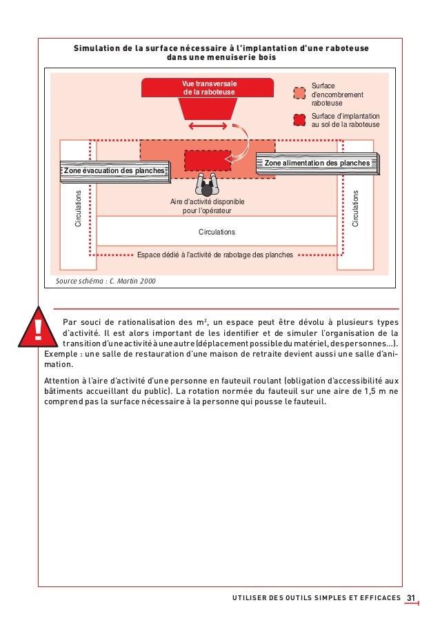 31 Simulation de la surface nécessaire à l'implantation d'une raboteuse dans une menuiserie bois Par souci de rationalisat...