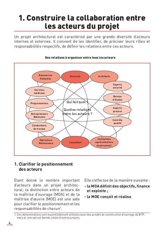 4 Un projet architectural est caractérisé par une grande diversité d'acteurs internes et externes. Il convient de les iden...