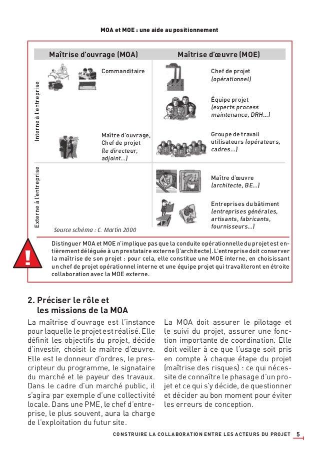 5 2. Préciser le rôle et les missions de la MOA La maîtrise d'ouvrage est l'instance pour laquelle le projet est réalisé. ...