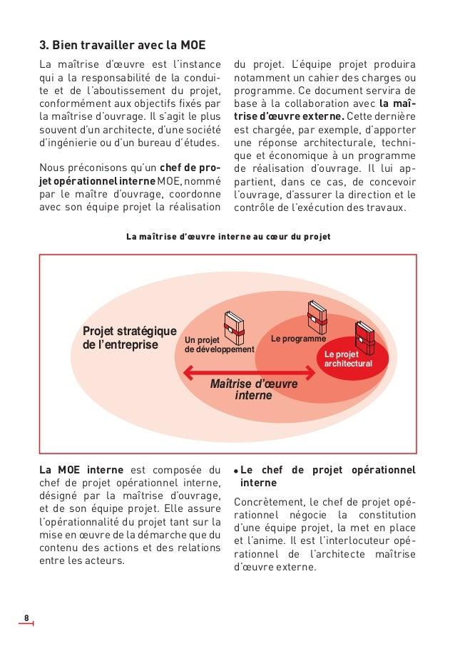 8 Le projet architectural Projet stratégique de l'entreprise Le programmeUn projet de développement Maîtrise d'œuvre inter...