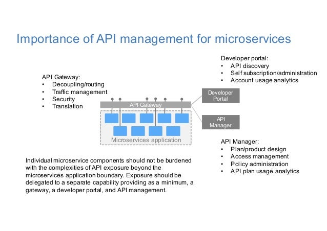 3298 microservices and how they relate to esb api and